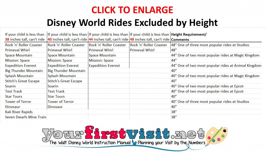 Disney World Ride Height Requirements from yourfirstvisit.net