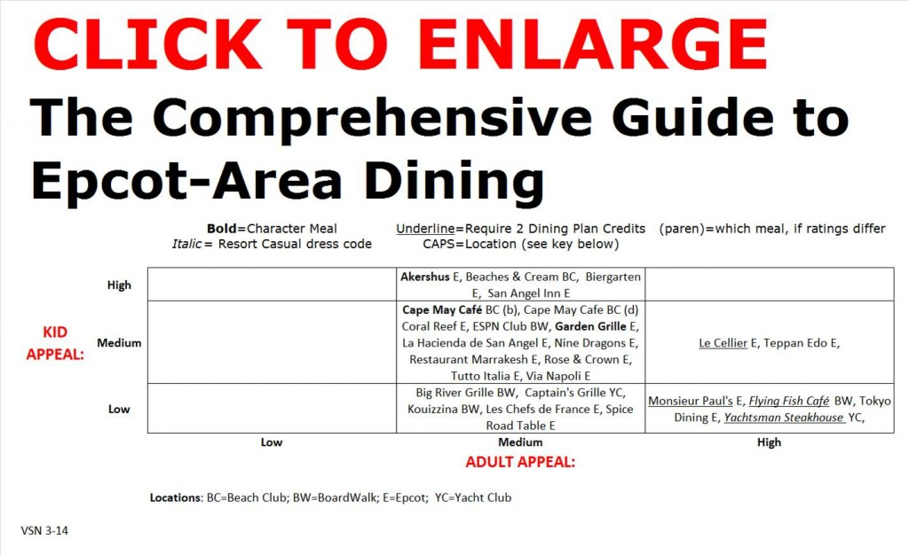 The Comprehensive Guide to Epcot-Area Dining 3-14 from yourfirstvisit.net
