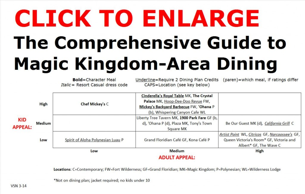 The Comprehensive Guide to Magic Kingdom-Area Dining 3-14 from yourfirstvisit.net