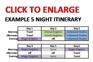 Example Walt Disney World 5 Night 6 Day Itinerary