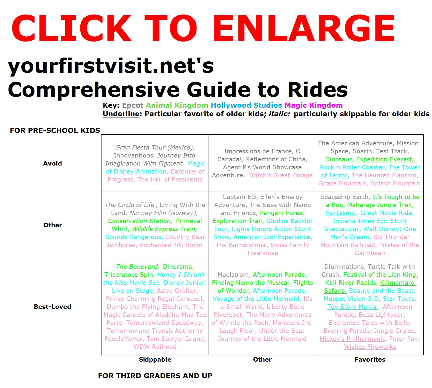 Roller Coaster Rides at Disney World to Disney World Rides From