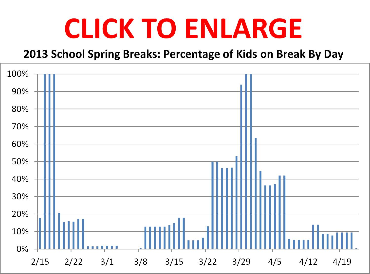 Displaying 14> Images For - School Attendance Graph...