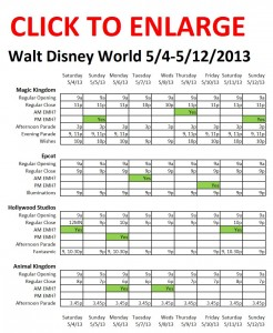 Disney World 5-4 to 5-12-2013