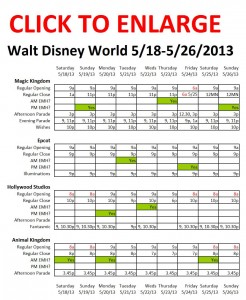 Disney World 5-18 to 5-26-2013