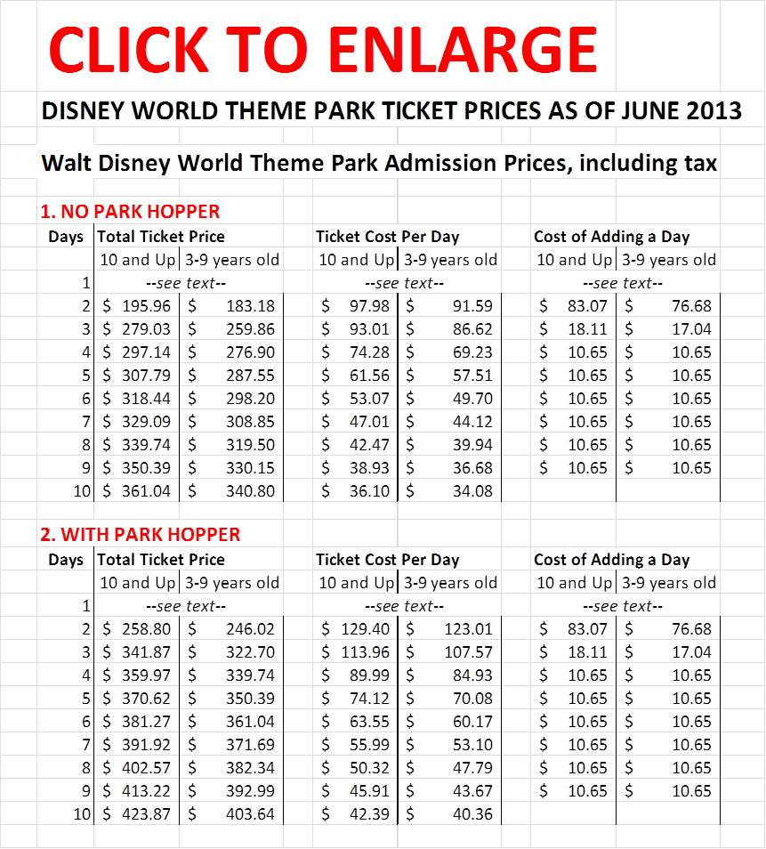 Disney World Ticket Prices 2013 to 2014
