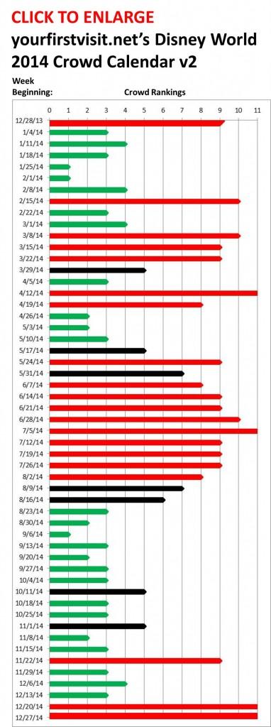 Disney World 2014 Crowd Calendar from yourfirstvisit.net
