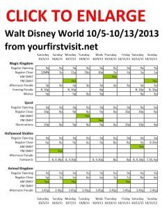 Disney World 10-5 to 10-13-2013 from yourfirstvisit.net