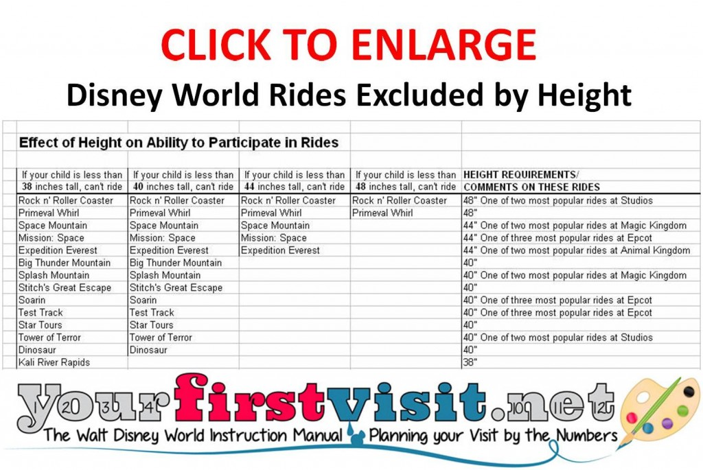 Disney World Height Requirements from yourfirstvisit.net