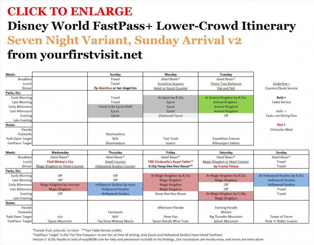 Disney World FastPass+Seven Night  Lower-Crowd Itinerary Sunday Arrival v2.2 from yourfirstvisit.net