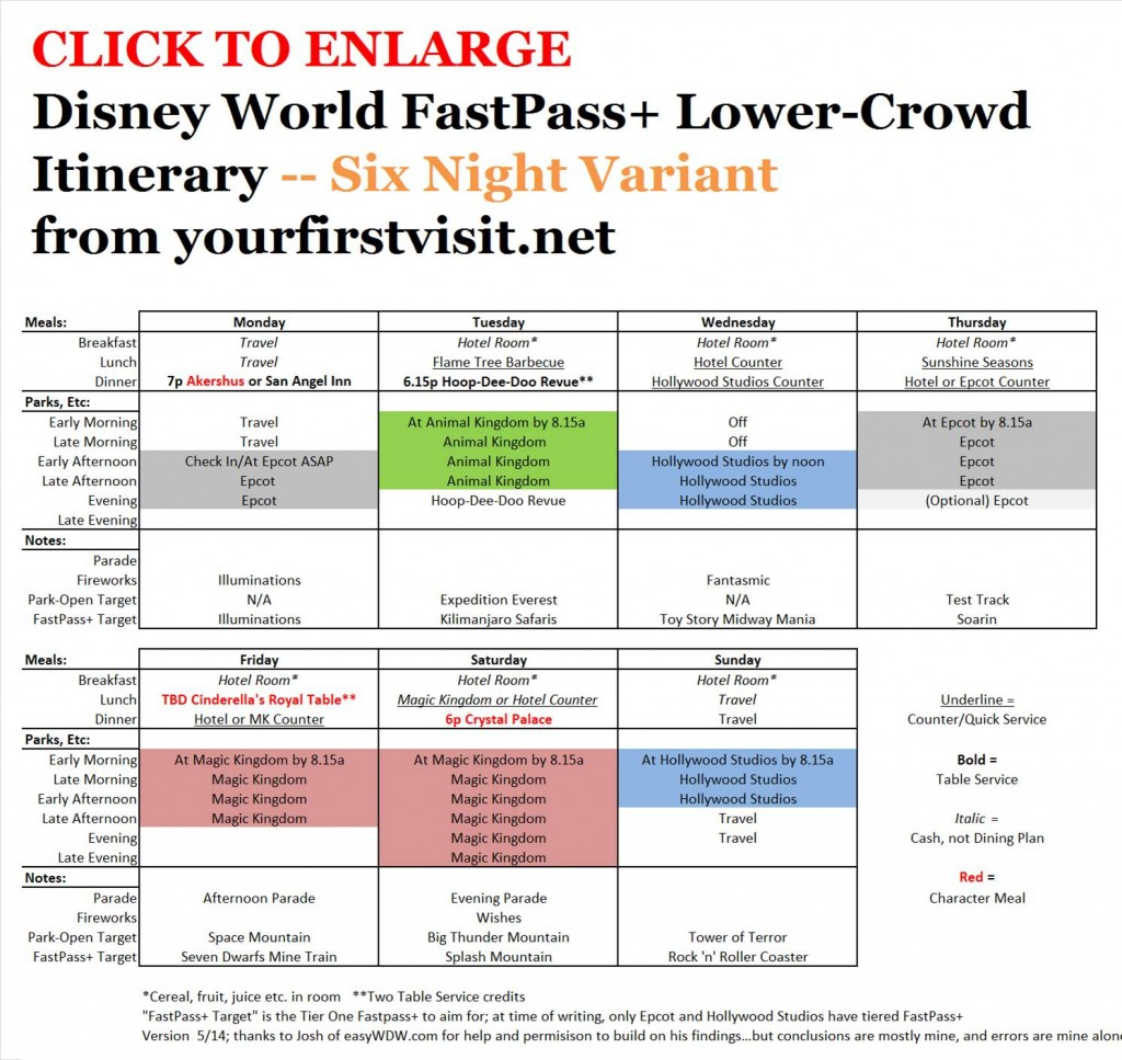 Disney World FastPass+Six Night  Lower-Crowd Itinerary from yourfirstvisit.net
