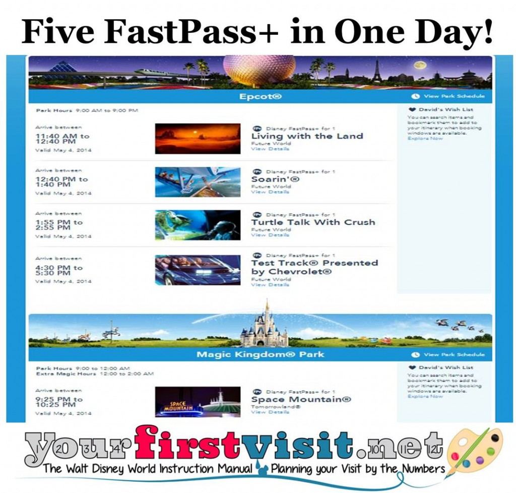 Five FastPass+ in One Day from yourfirstvisit.net