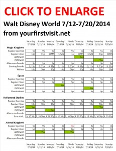Disney World 7-12 to 7-20-2014 v2
