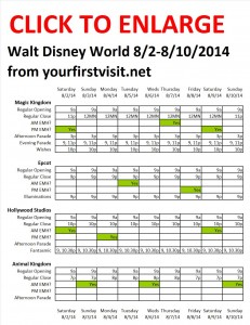Disney World 8-2 to 8-10-2014 from yourfirstvisit.net