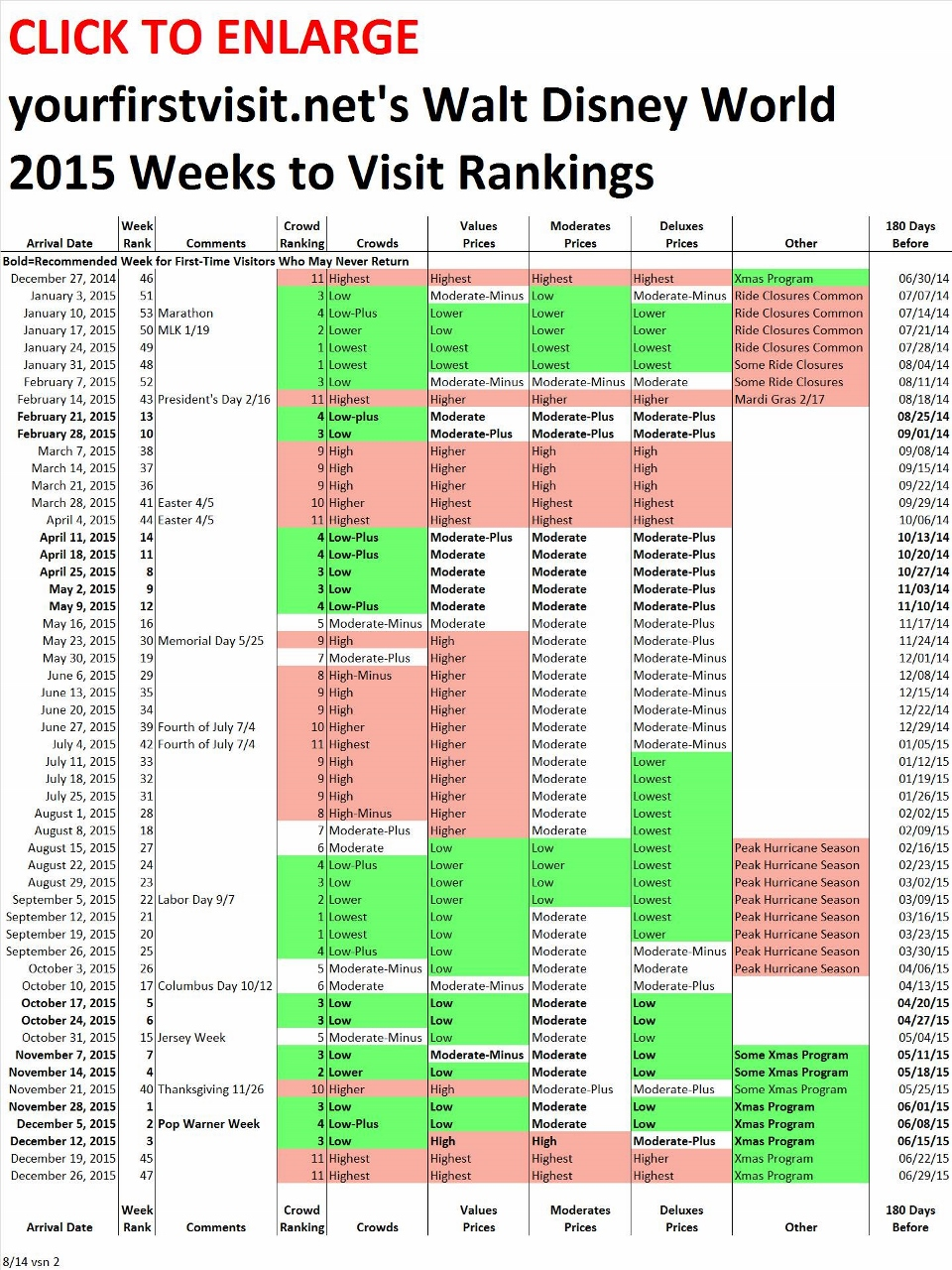 Disney World 2015 Week Rankings from yourfirstvisit.net (960x1280)