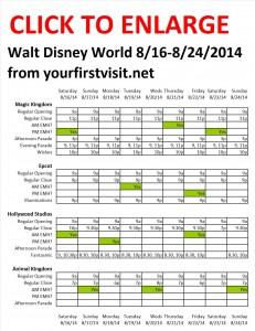Disney World 8-15 to 8-24-14 from yourfirstvisit.net
