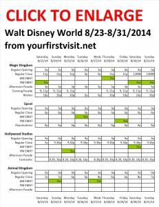 Disney World 8-23 to 8-31-2014 from yourfirstvisit.net