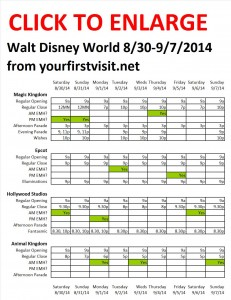 Disney World 8-30 to 9-7-2014 from yourfirstvisit.net