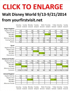 Disney World 9-13 to 9-21-14 from yourfirstvisit.net v2