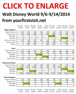 Disney World 9-6 to 9-14-2014