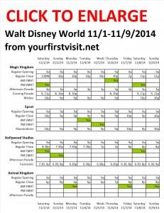Disney World 11-1 to 11-9-2014 from yourfirstvisit.net