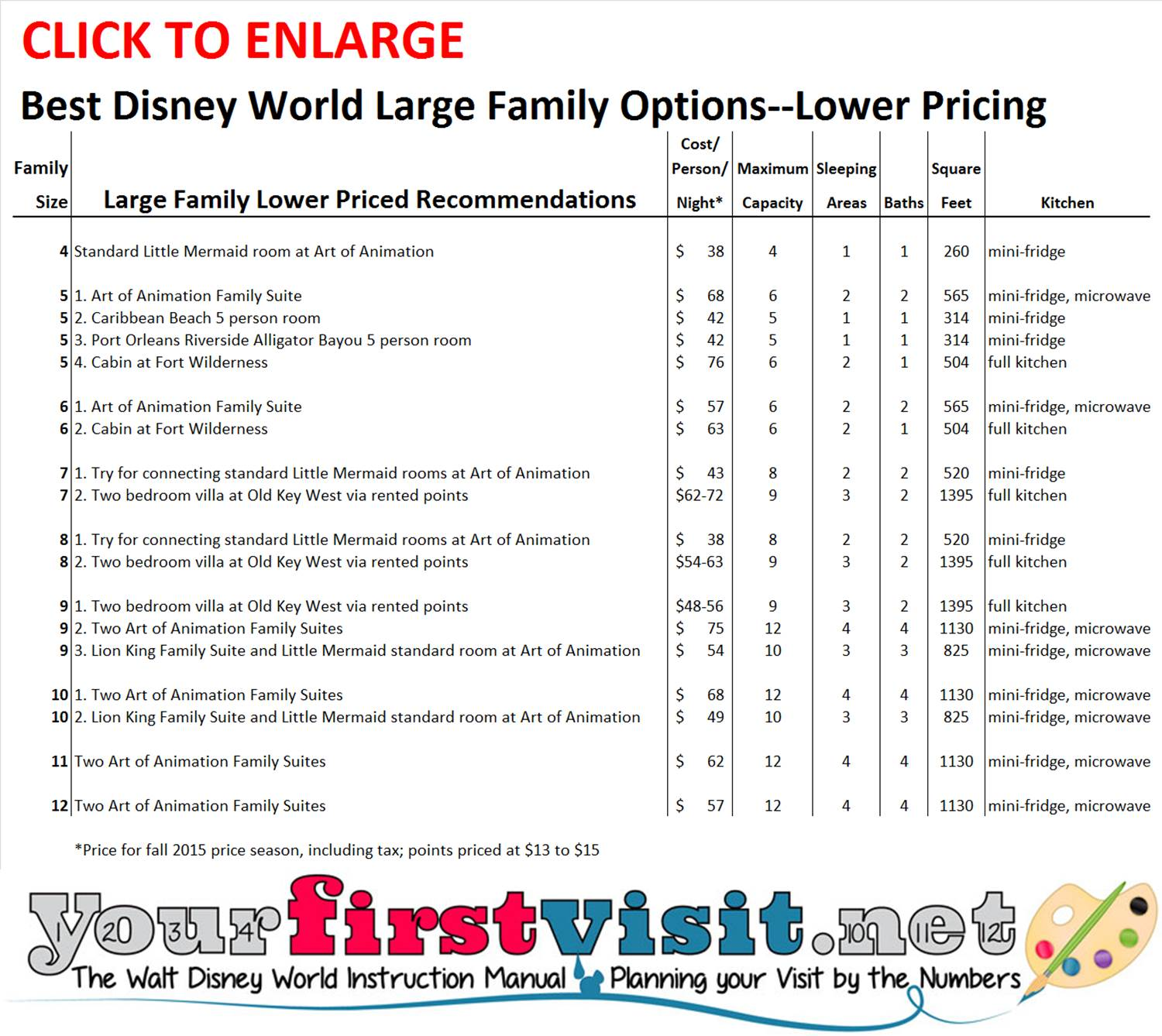 Disney World Lower Priced Large Family Recommendations from yourfirstvisit.net