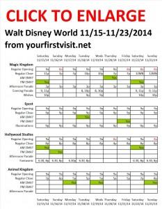 Disney World 11-15 to 11-23-2014 from yourfirstvisit.net v2