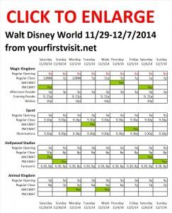 Disney World 11-29 to 12-7-2014 from yourfirstvisit.net