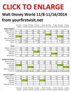 Disney World 11-8 to 11-16-2014 from yourfirstvisit.net
