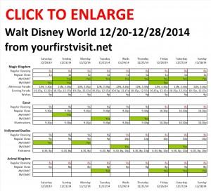 Disney World 12-20 to 12-28-2014 from yourfirstvisit.net