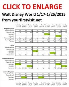Disney World 1-17 to 1-25-2015 from yourfirstvisit.net