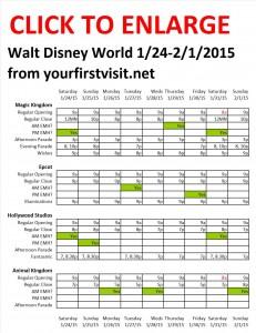 Disney World 1-24 to 2-1-2015 from yourfirstvisit.net