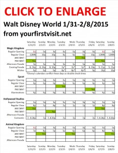 Disney World 1-31 to 2-8-2015 from yourfirstvisit.net