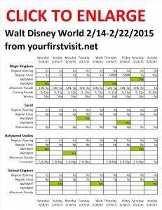 Disney World 2-14 to 2-22-2015 from yourfirstvisit.net