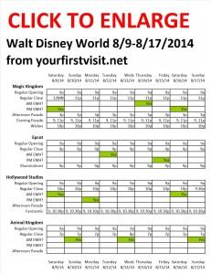 Disney World 8-9 to 8-11-2014