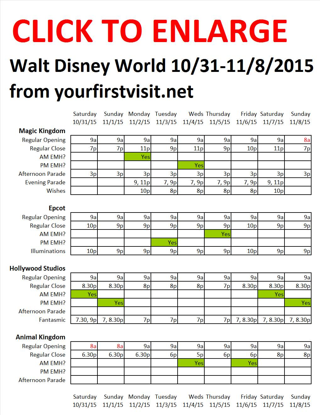 Disney World 10-31 to 11-8-2015 from yourfirstvisit.net