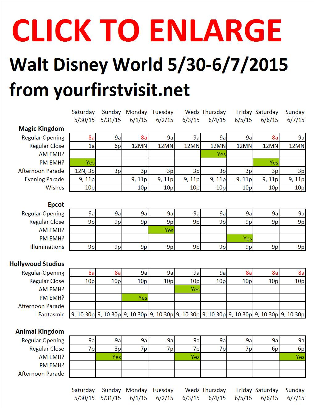 Disney World May 30 to June 7 2015 from yourfirstvisit.net