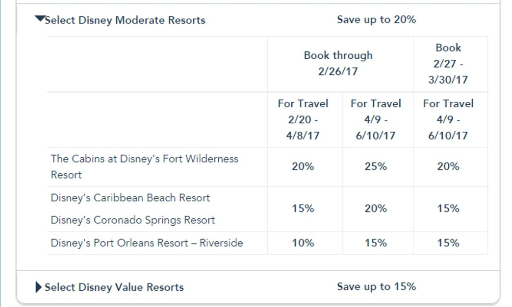 disney-world-2017-deal-moderates-from-yourfirstvisit-net