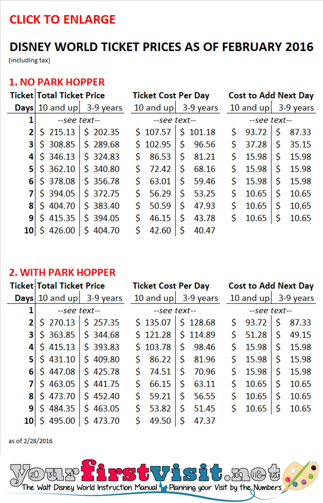 Disney World 2016 Ticket Prices from yourfirstvisit.net