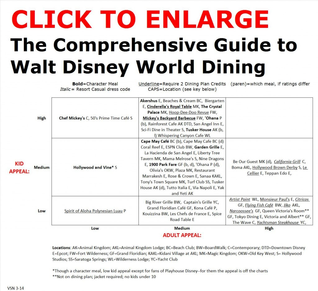 The Comprehensive Guide to Walt Disney World Dining 3-14 from yourfirstvisit.net