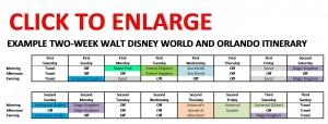 Example Two Week Walt Disney World and Orlando Itinerary