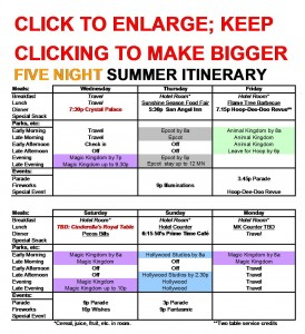 Five Night Walt Disney World Summer Itinerary