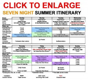 Seven Night Walt Disney World Summer Itinerary