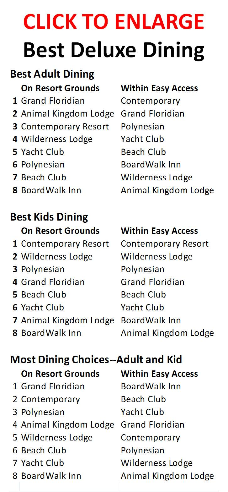 Deluxe Resort Dining at Walt Disney World from yourfirstvisit.net