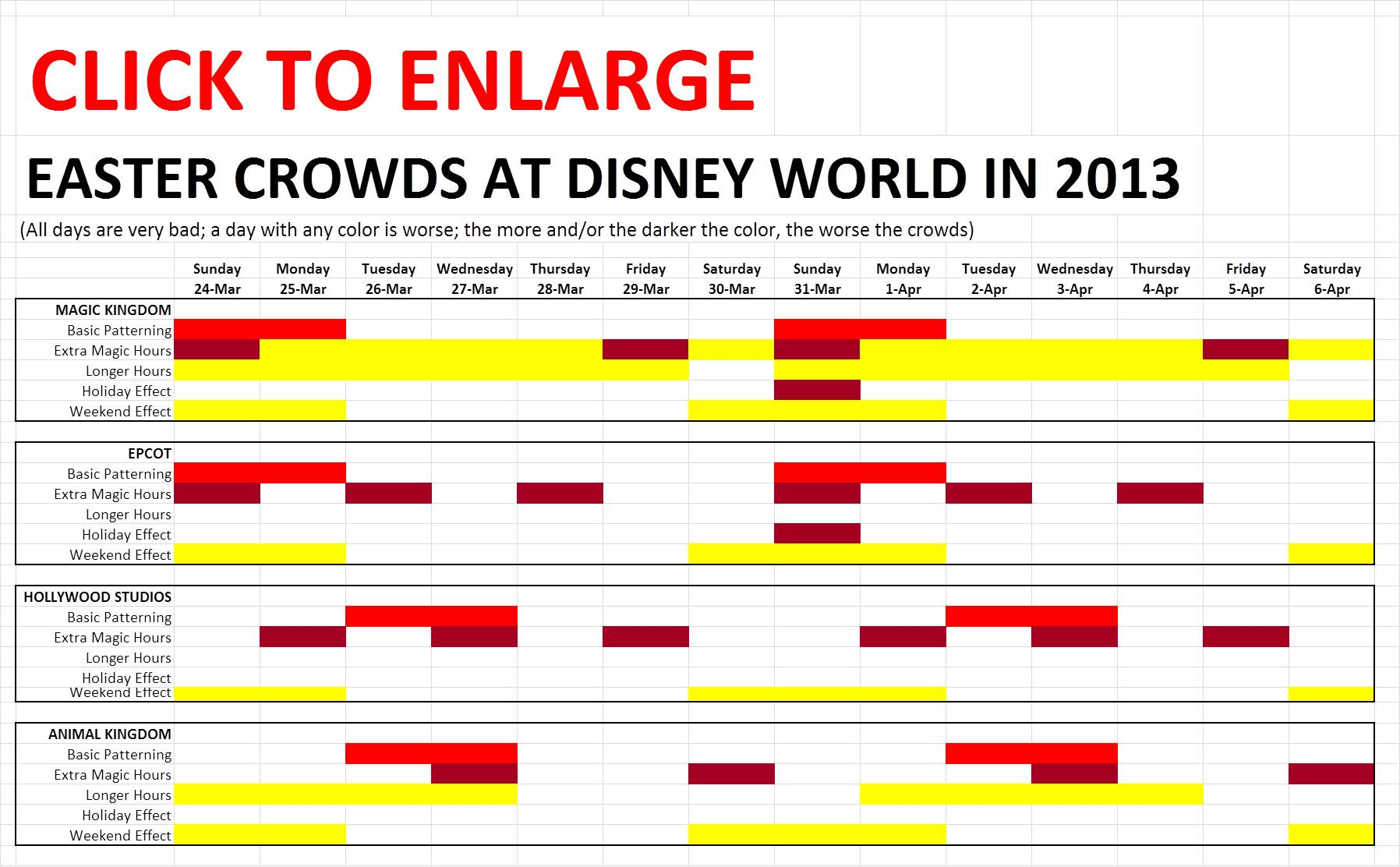 The Common-Sense Guide to Easter Week at Walt Disney World ...