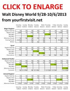 Disney World 9-28 to 10-6-2013 from yourfirstvisit.net
