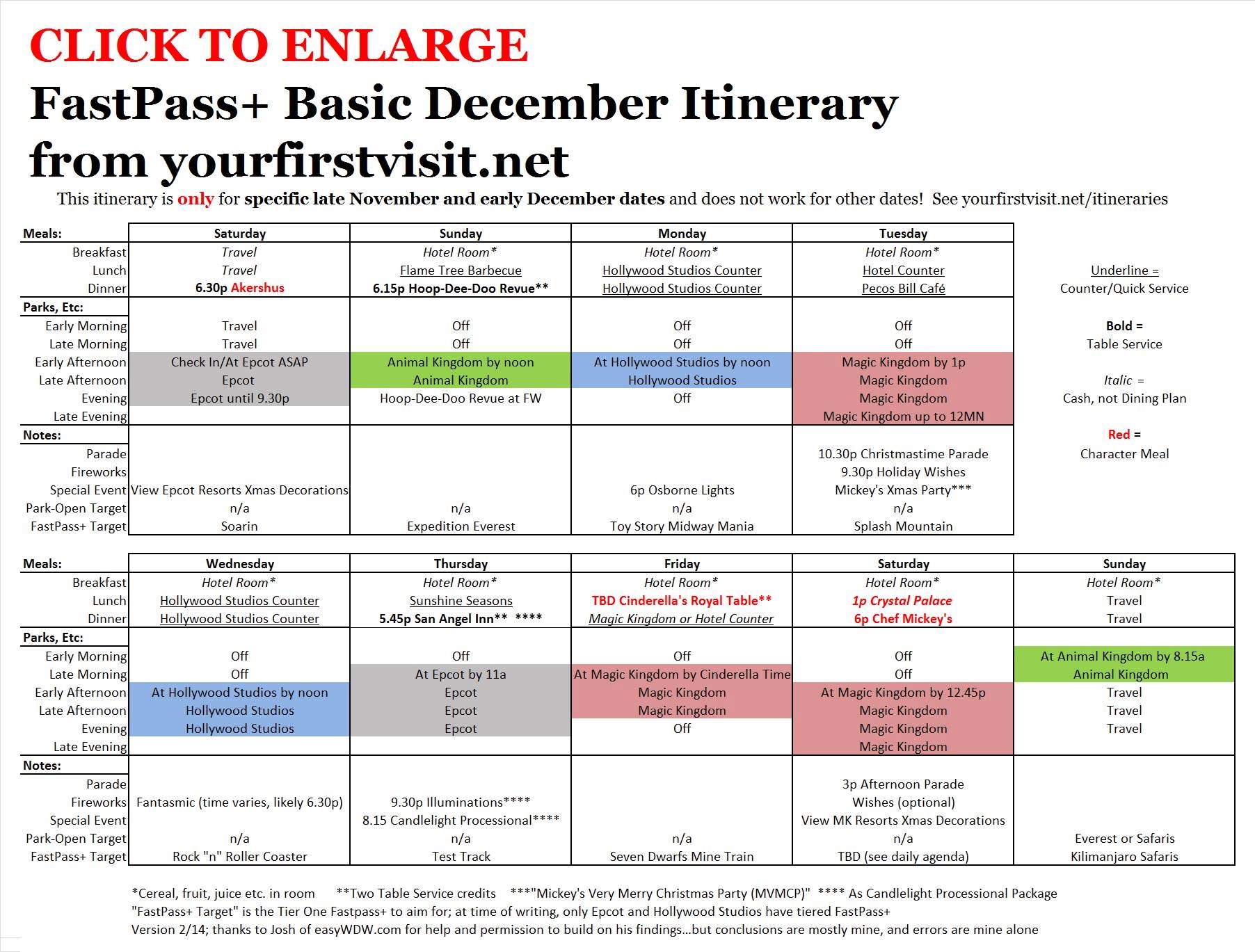 itineraries template
