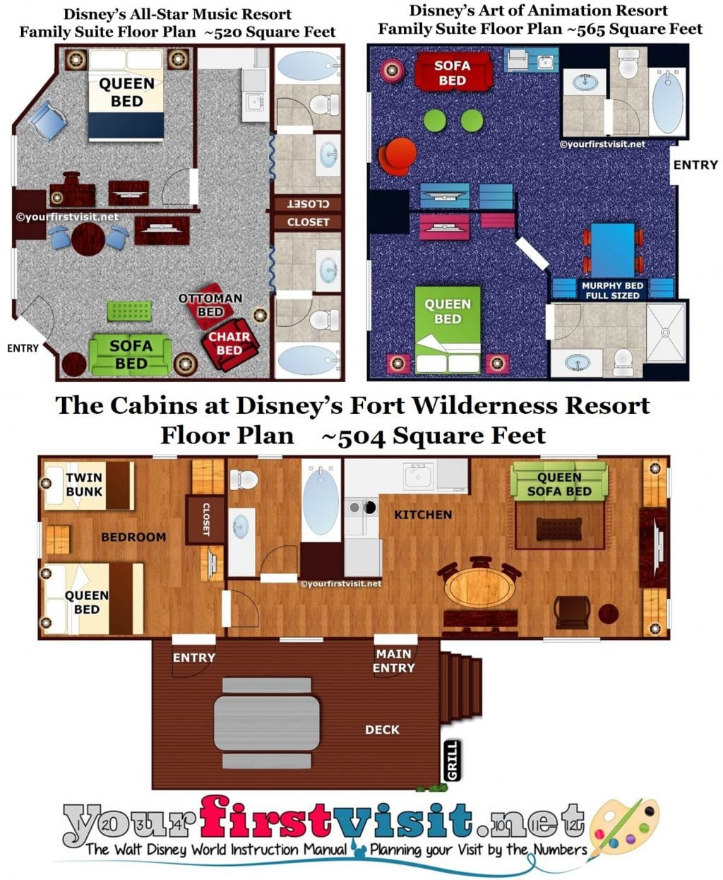 Review: The Family Suites at Disney\'s All-Star Music Resort