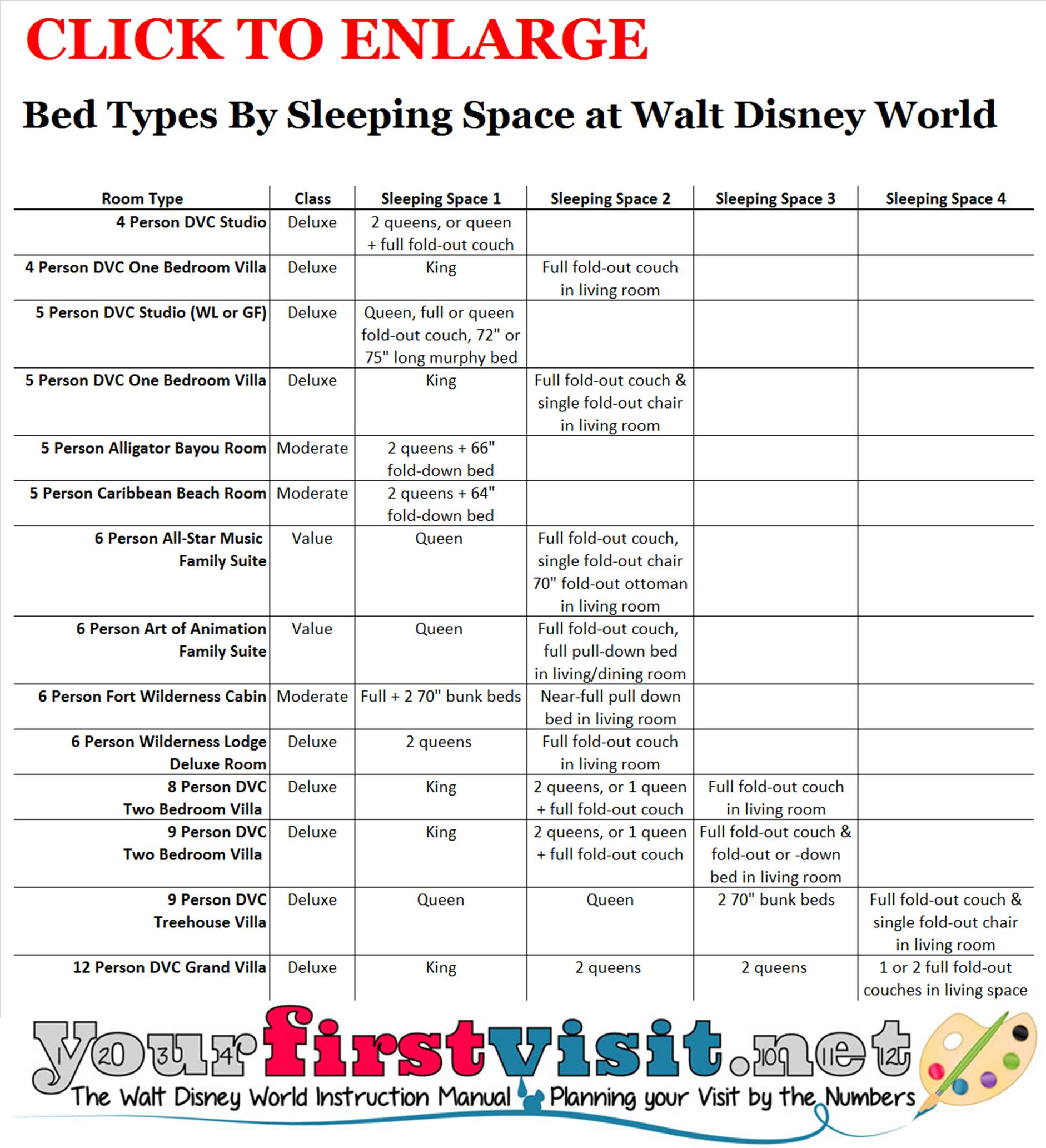 Bed Types by Sleeping Space 10-14 from yourfirstvisit.net