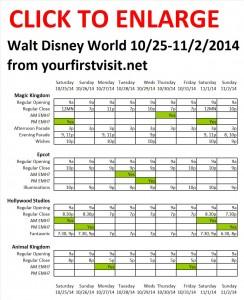 Disney World 10-25 to 11-2-14 from yourfirstvisit.net