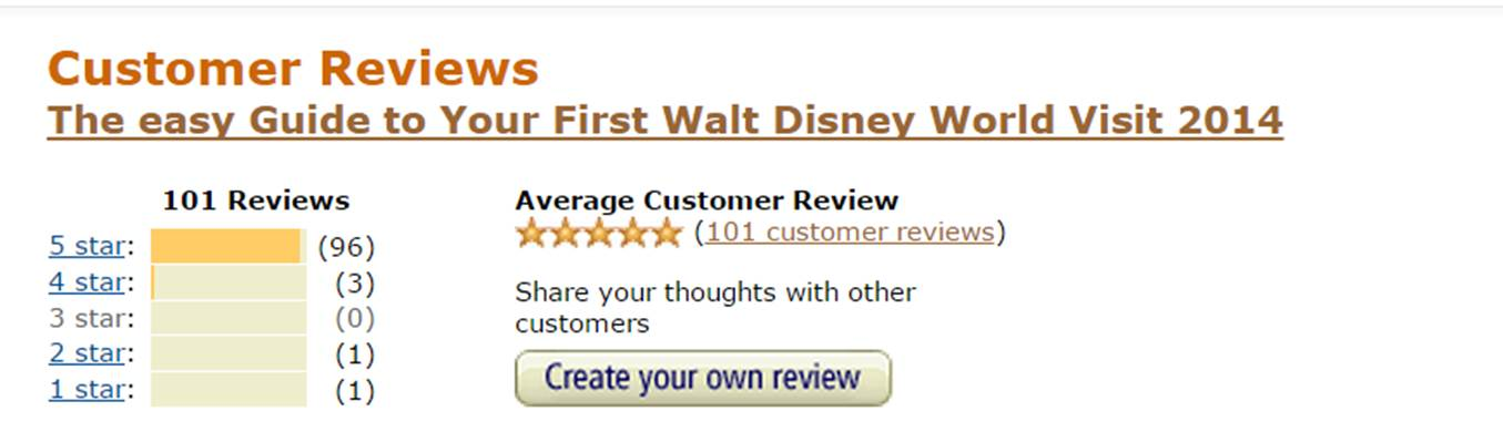 The easy Guide Gets it One Hundredth Review